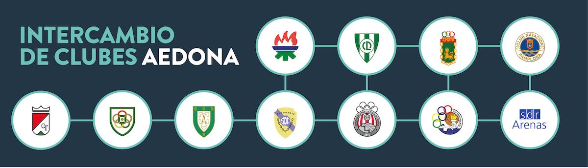 Acceso de otros socios de clubes AEDONA en el club
